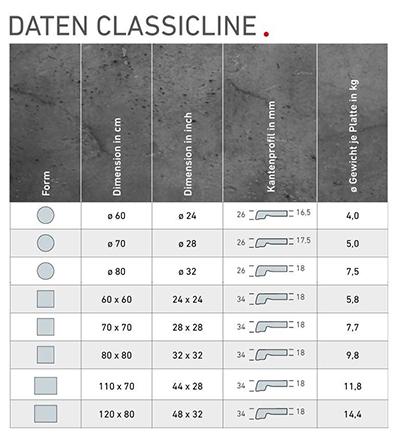Produktübersicht Topalit-Tischplatten Standard Classicline